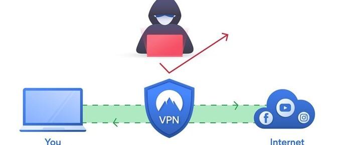 Fix VPN Error 807.